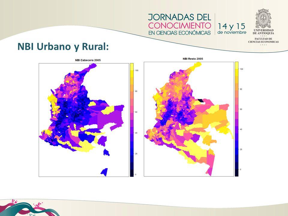 NBI Urbano y Rural: