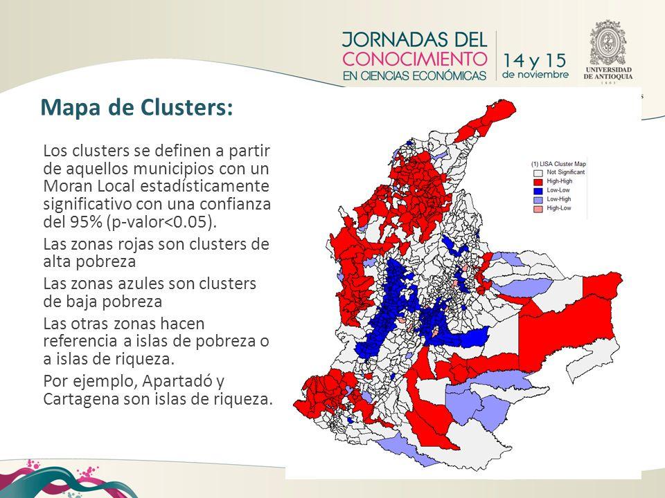 Mapa de Clusters: Los clusters se definen a partir de aquellos municipios con un Moran Local estadísticamente significativo con una confianza del 95%