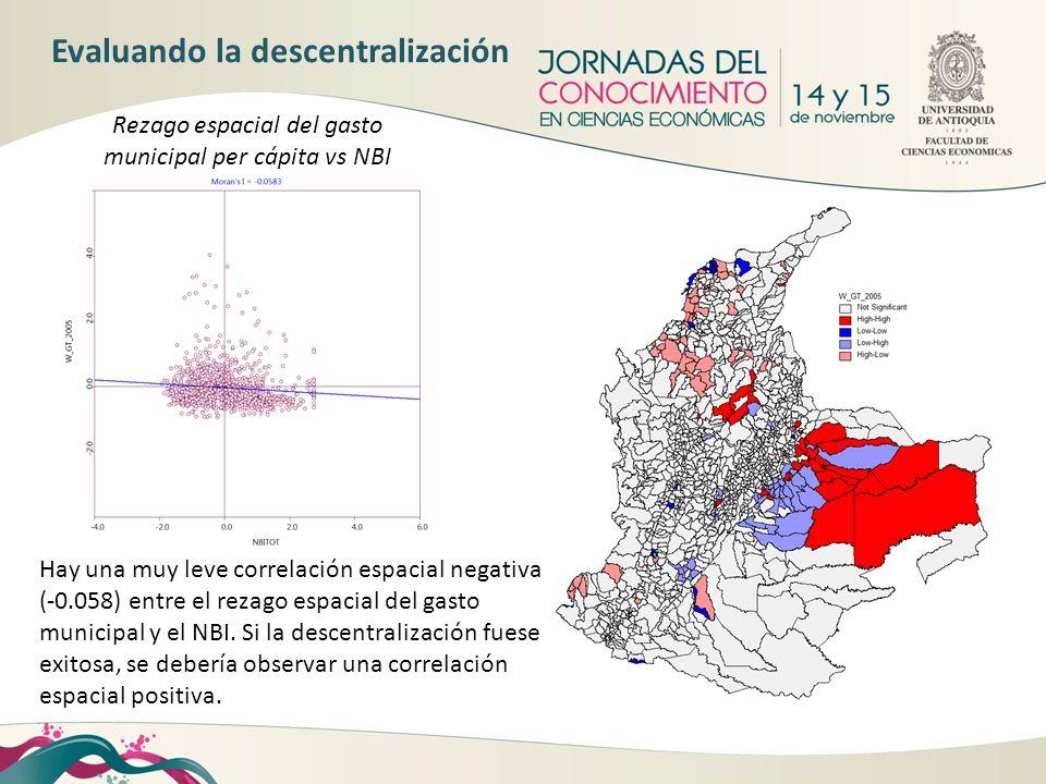 Rezago espacial del gasto municipal per cápita vs NBI Hay una muy leve correlación espacial negativa (-0.058) entre el rezago espacial del gasto munic