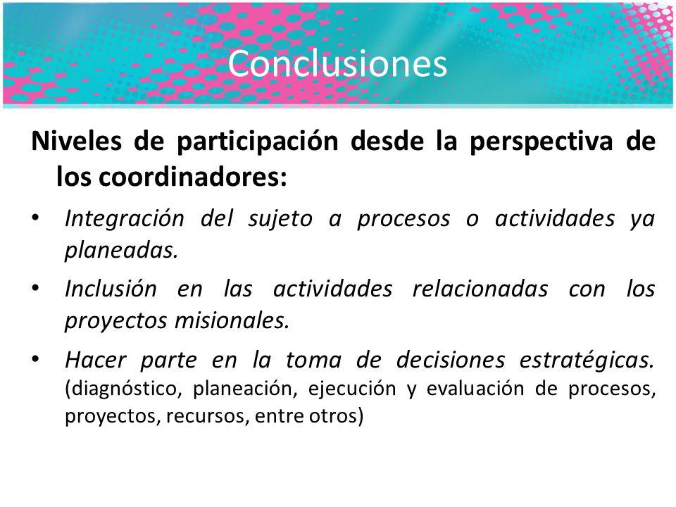 Conclusiones Niveles de participación desde la perspectiva de los coordinadores: Integración del sujeto a procesos o actividades ya planeadas.