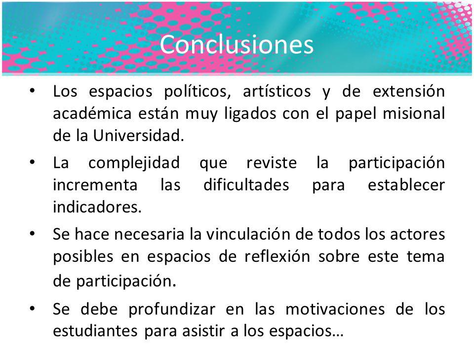 Conclusiones Los espacios políticos, artísticos y de extensión académica están muy ligados con el papel misional de la Universidad.