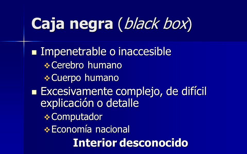 Caja negra (black box) Impenetrable o inaccesible Impenetrable o inaccesible Cerebro humano Cerebro humano Cuerpo humano Cuerpo humano Excesivamente c
