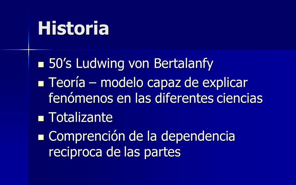 Historia 50s Ludwing von Bertalanfy 50s Ludwing von Bertalanfy Teoría – modelo capaz de explicar fenómenos en las diferentes ciencias Teoría – modelo