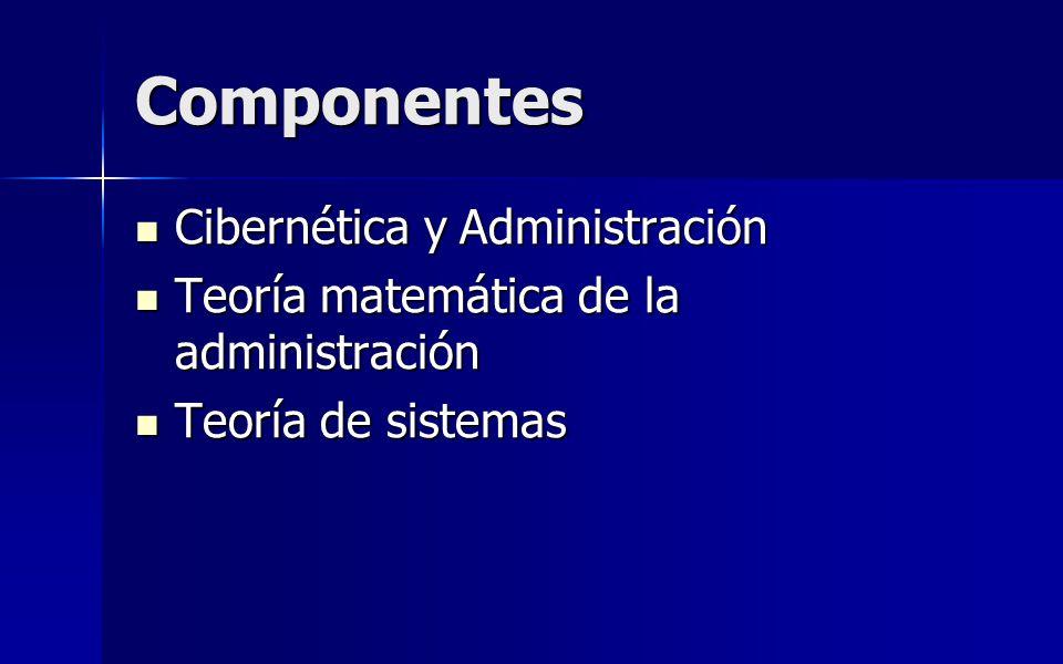 Componentes Cibernética y Administración Cibernética y Administración Teoría matemática de la administración Teoría matemática de la administración Te