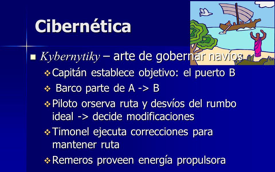 Cibernética Kybernytiky – arte de gobernar navíos Kybernytiky – arte de gobernar navíos Capitán establece objetivo: el puerto B Capitán establece obje