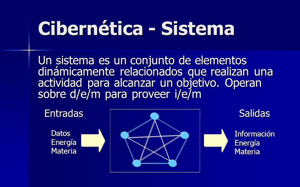 Cibernética - Sistema Un sistema es un conjunto de elementos dinámicamente relacionados que realizan una actividad para alcanzar un objetivo. Operan s