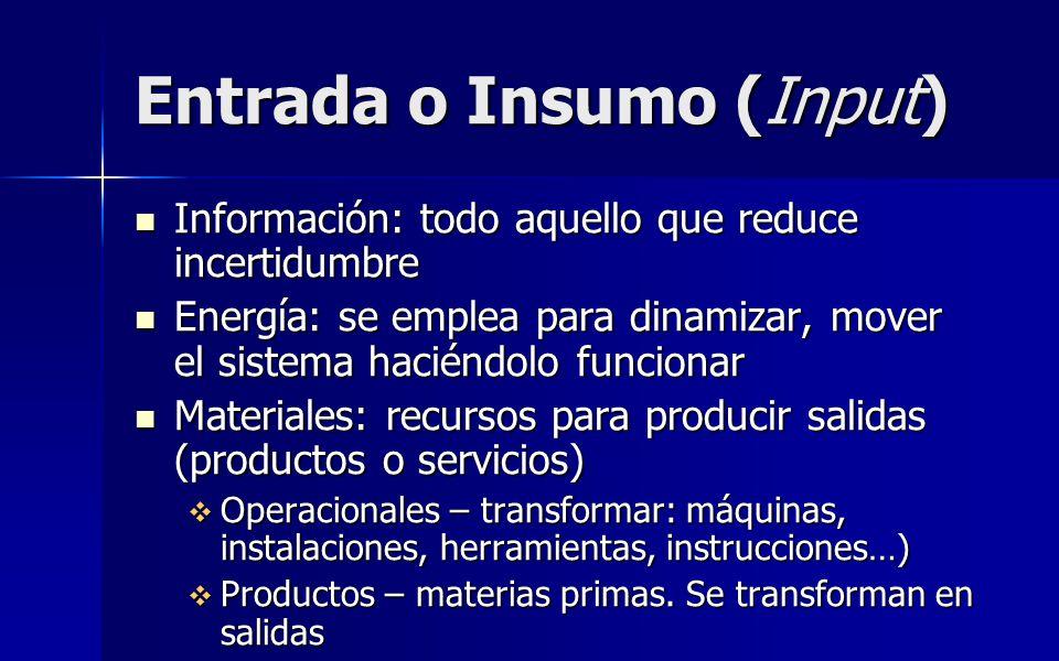 Entrada o Insumo (Input) Información: todo aquello que reduce incertidumbre Información: todo aquello que reduce incertidumbre Energía: se emplea para