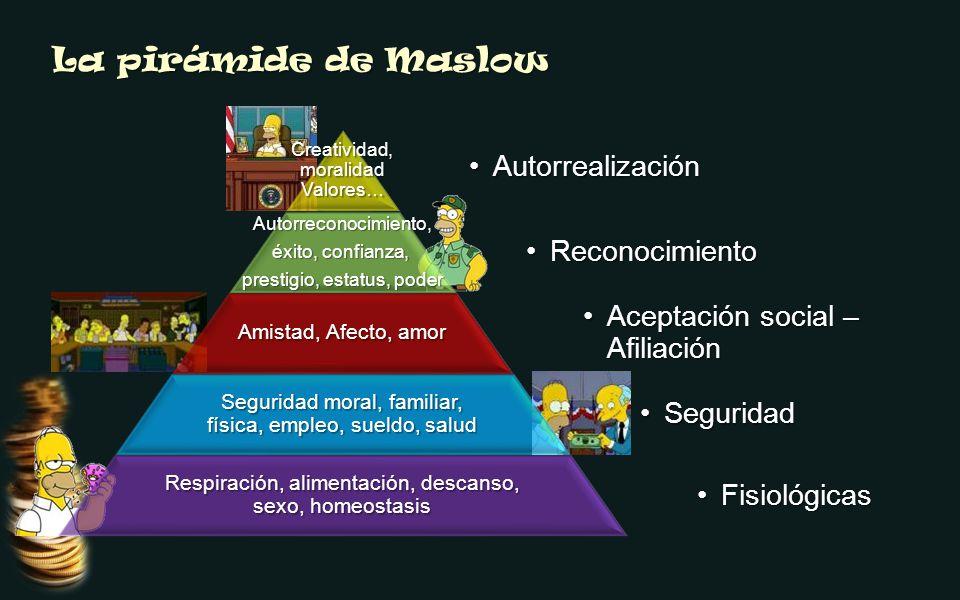 La pirámide de Maslow Creatividad, moralidad Valores… ReconocimientoReconocimiento Aceptación social – AfiliaciónAceptación social – Afiliación Amista