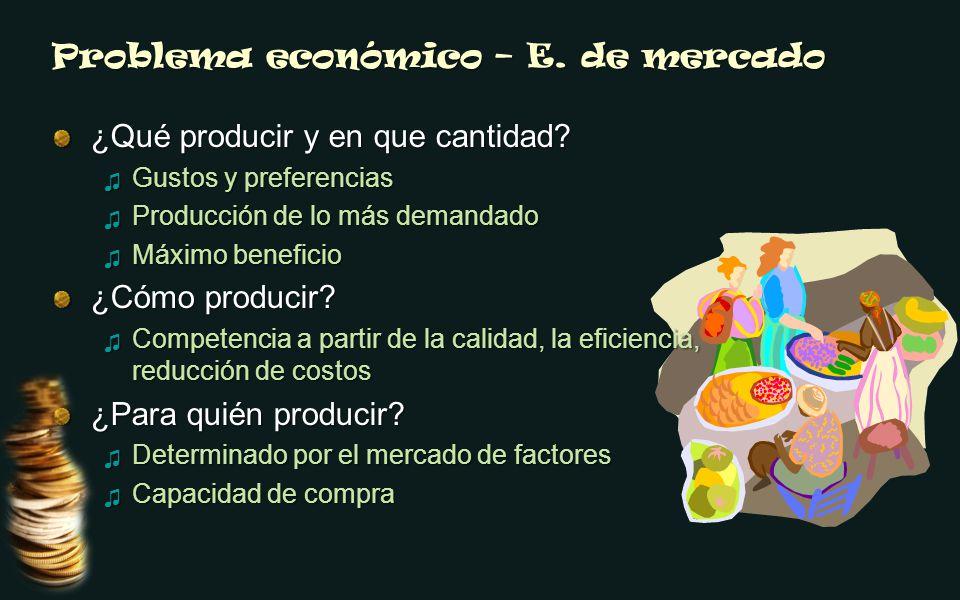 Problema económico – E. de mercado ¿Qué producir y en que cantidad? Gustos y preferencias Gustos y preferencias Producción de lo más demandado Producc