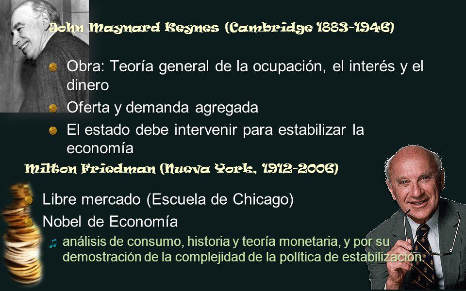 John Maynard Keynes (Cambridge 1883-1946) Obra: Teoría general de la ocupación, el interés y el dinero Oferta y demanda agregada El estado debe interv
