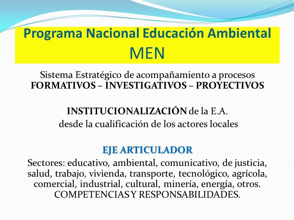 Programa Nacional Educación Ambiental MEN Sistema Estratégico de acompañamiento a procesos FORMATIVOS – INVESTIGATIVOS – PROYECTIVOS INSTITUCIONALIZAC