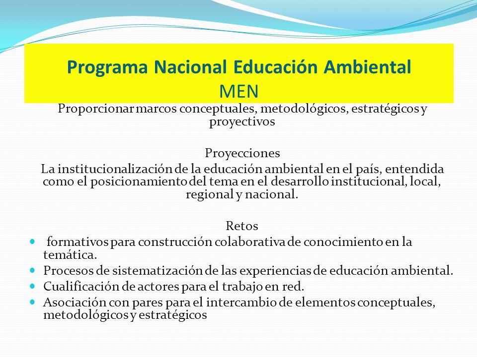 Proporcionar marcos conceptuales, metodológicos, estratégicos y proyectivos Proyecciones La institucionalización de la educación ambiental en el país,
