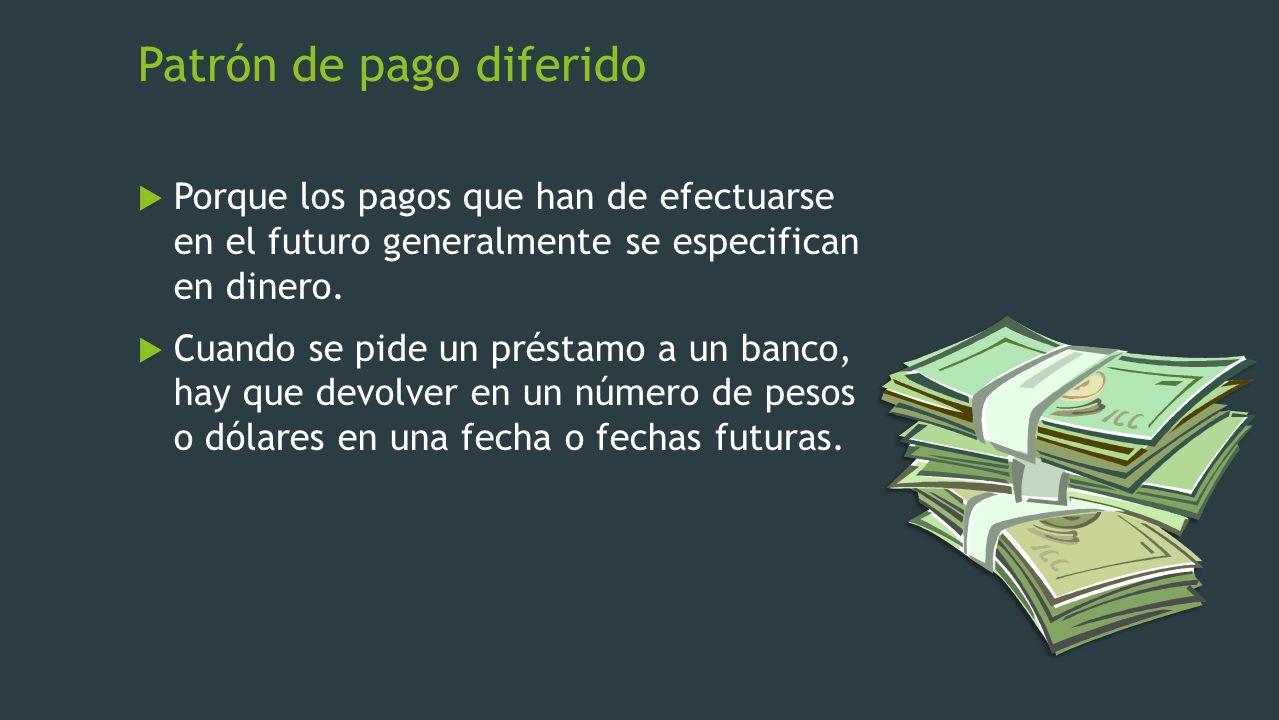 Patrón de pago diferido Porque los pagos que han de efectuarse en el futuro generalmente se especifican en dinero. Cuando se pide un préstamo a un ban