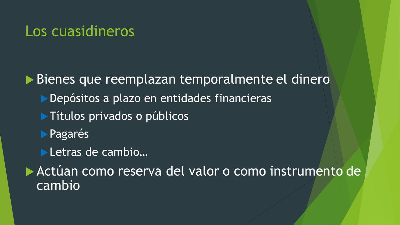 Los cuasidineros Bienes que reemplazan temporalmente el dinero Depósitos a plazo en entidades financieras Títulos privados o públicos Pagarés Letras d