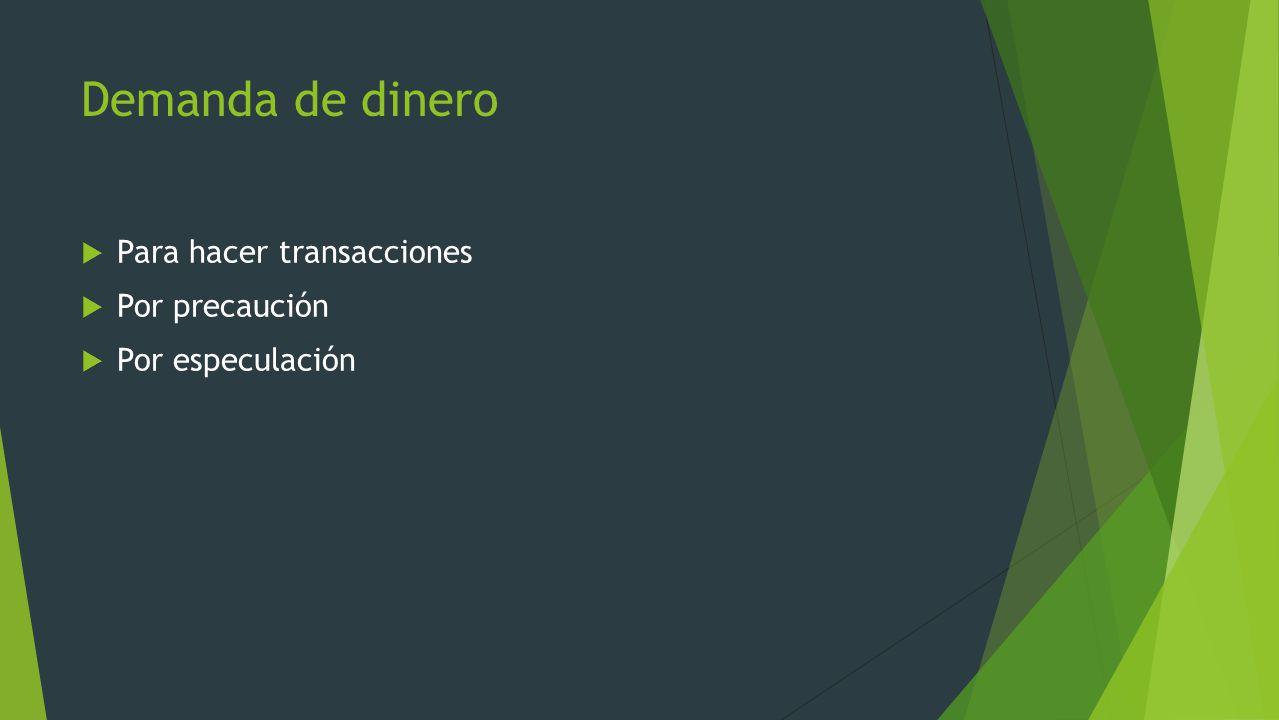Demanda de dinero Para hacer transacciones Por precaución Por especulación
