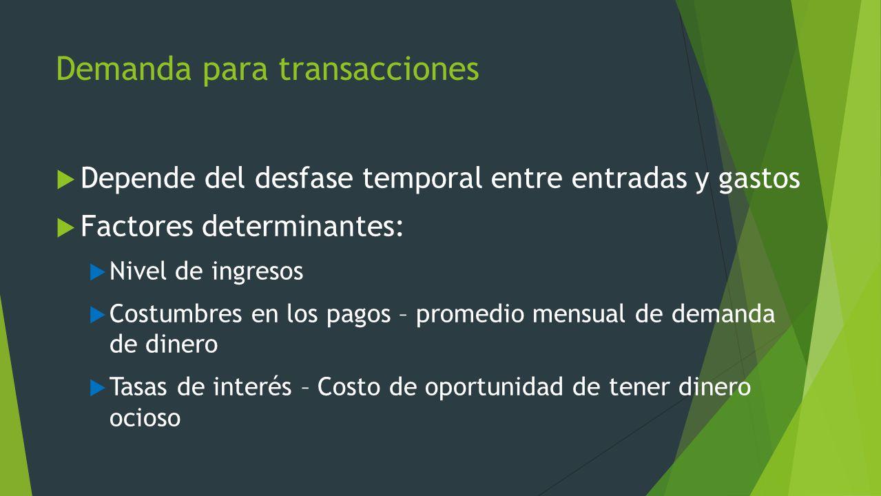 Demanda para transacciones Depende del desfase temporal entre entradas y gastos Factores determinantes: Nivel de ingresos Costumbres en los pagos – pr