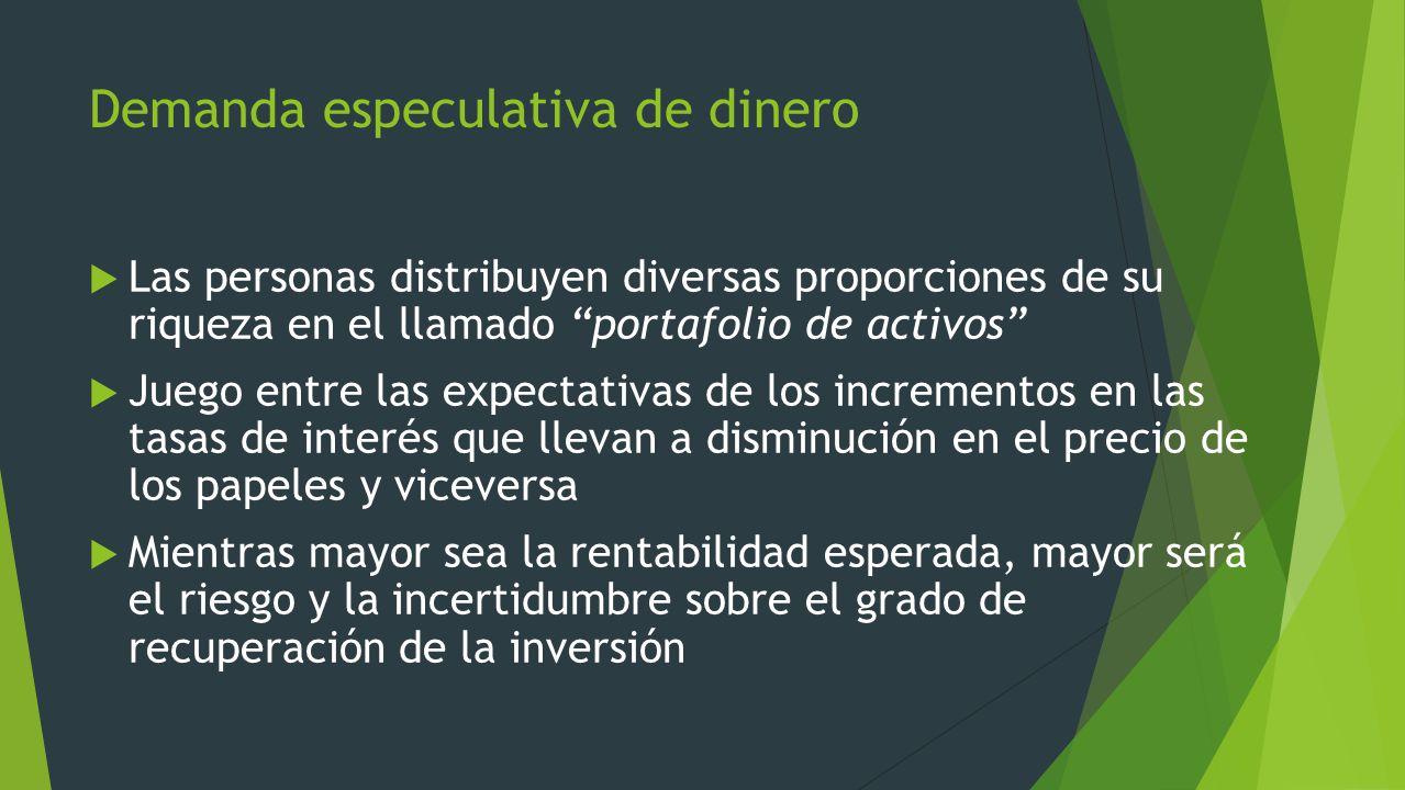 Demanda especulativa de dinero Las personas distribuyen diversas proporciones de su riqueza en el llamado portafolio de activos Juego entre las expect