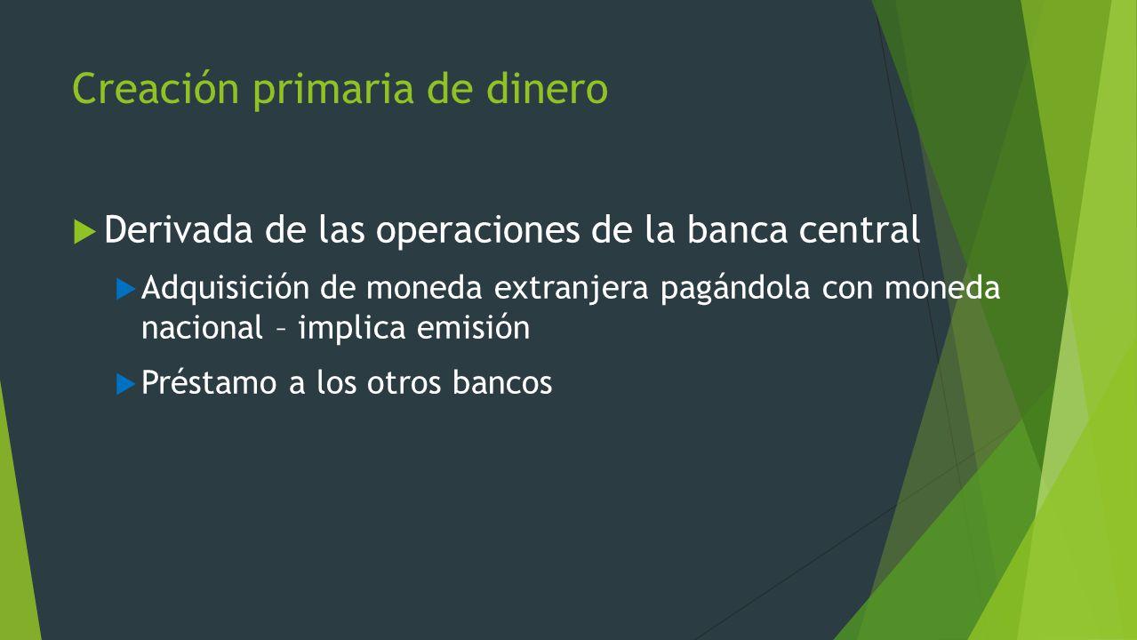 Creación primaria de dinero Derivada de las operaciones de la banca central Adquisición de moneda extranjera pagándola con moneda nacional – implica e