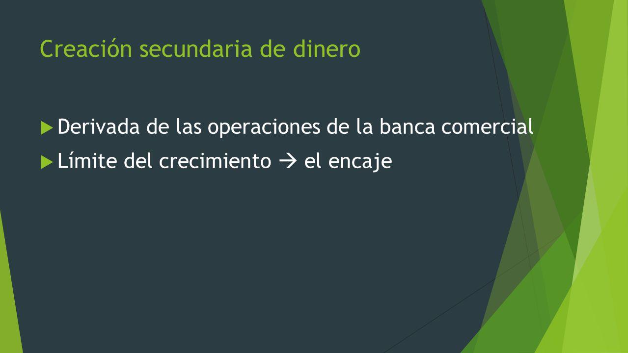 Creación secundaria de dinero Derivada de las operaciones de la banca comercial Límite del crecimiento el encaje