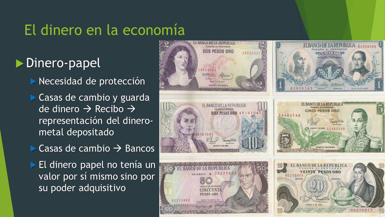 El dinero en la economía Dinero-papel Dinero-papel Necesidad de protección Necesidad de protección Casas de cambio y guarda de dinero Recibo represent