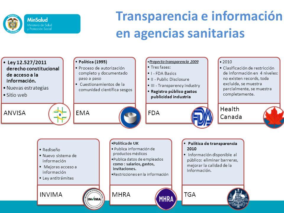 Ley 12.527/2011 derecho constitucional de acceso a la información.