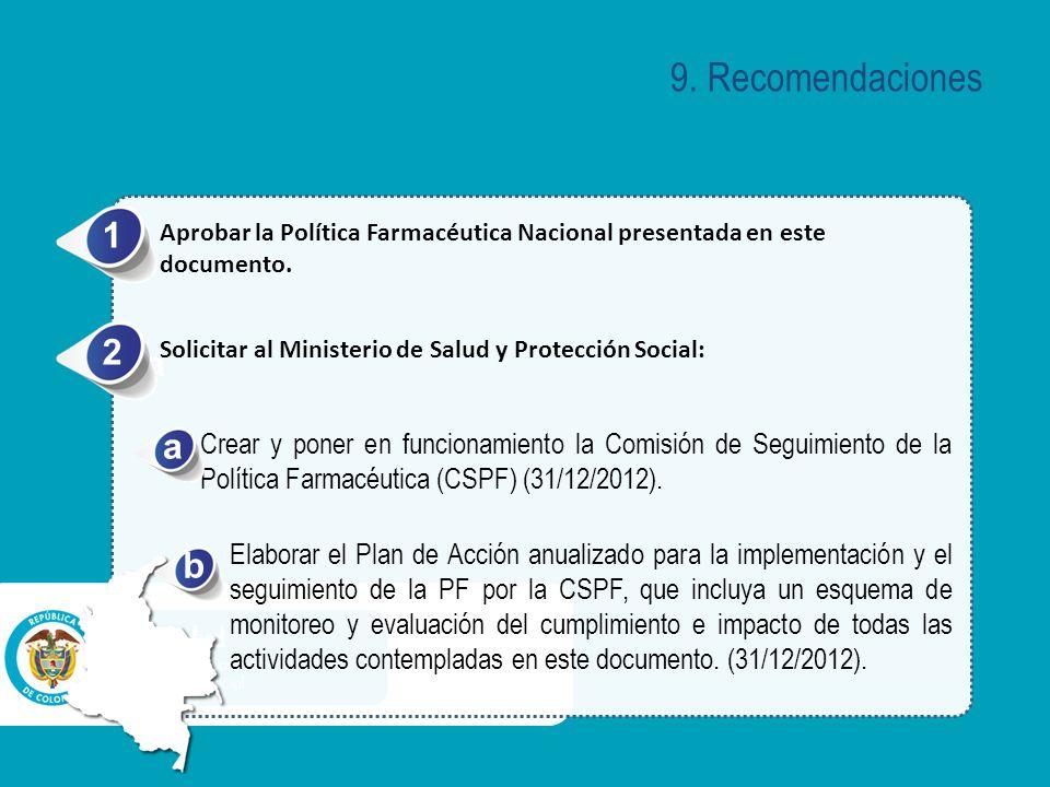 Aprobar la Política Farmacéutica Nacional presentada en este documento.