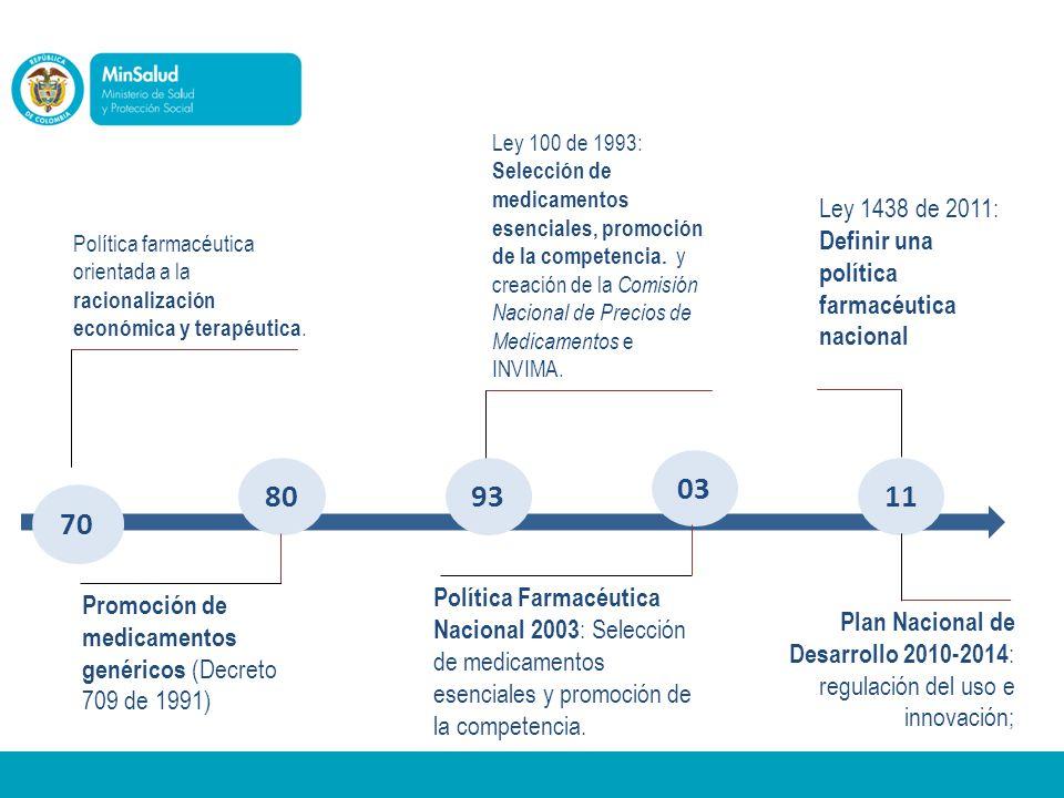Política farmacéutica orientada a la racionalización económica y terapéutica.
