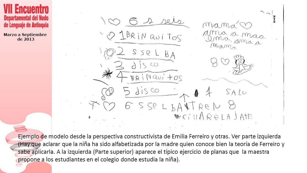 Marzo a Septiembre de 2013 Ejemplo de modelo desde la perspectiva constructivista de Emilia Ferreiro y otras.