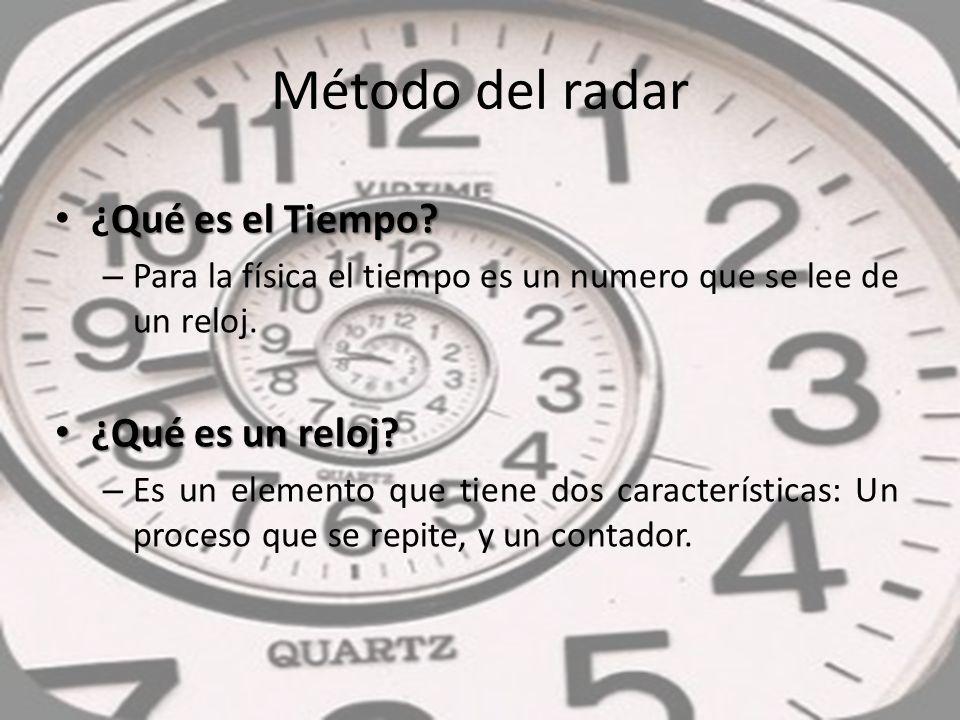 Método del radar Qué es el Tiempo? ¿Qué es el Tiempo? – Para la física el tiempo es un numero que se lee de un reloj. ¿Qué es un reloj? ¿Qué es un rel