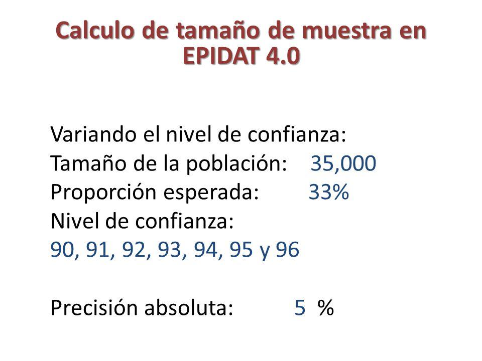 Calculo de tamaño de muestra en EPIDAT 4.0 Variando el nivel de confianza: Tamaño de la población: 35,000 Proporción esperada: 33% Nivel de confianza: