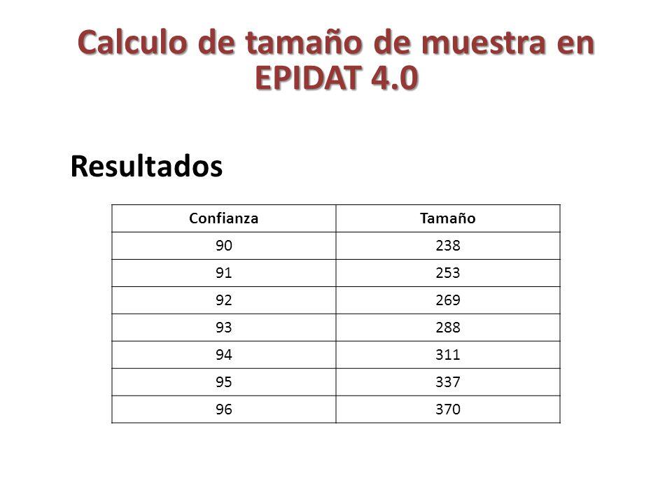 Calculo de tamaño de muestra en EPIDAT 4.0 Resultados ConfianzaTamaño 90238 91253 92269 93288 94311 95337 96370