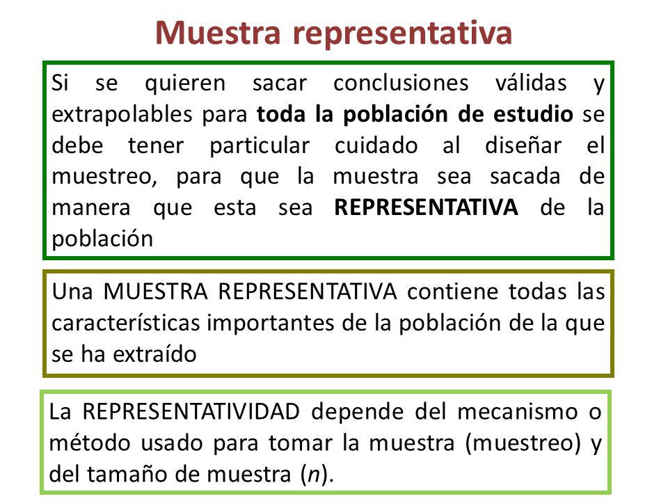 Literatura recomendada Para estudios experimentales de laboratorio se recomienda revisar los siguientes libros: - Díaz, Abel.