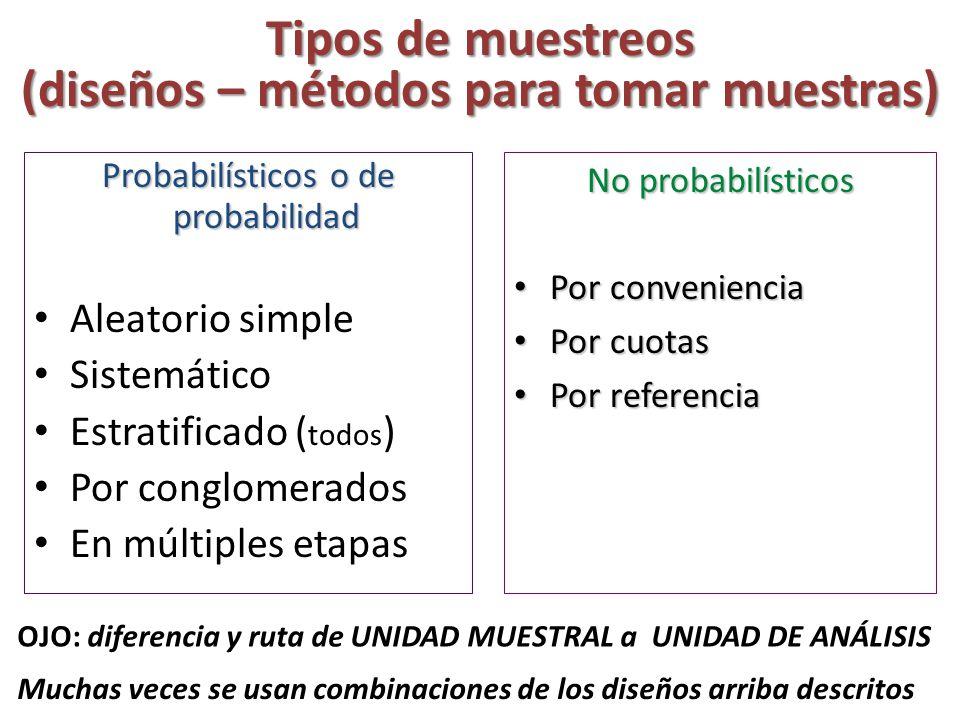 Tipos de muestreos (diseños – métodos para tomar muestras) Probabilísticos o de probabilidad Aleatorio simple Sistemático Estratificado ( todos ) Por