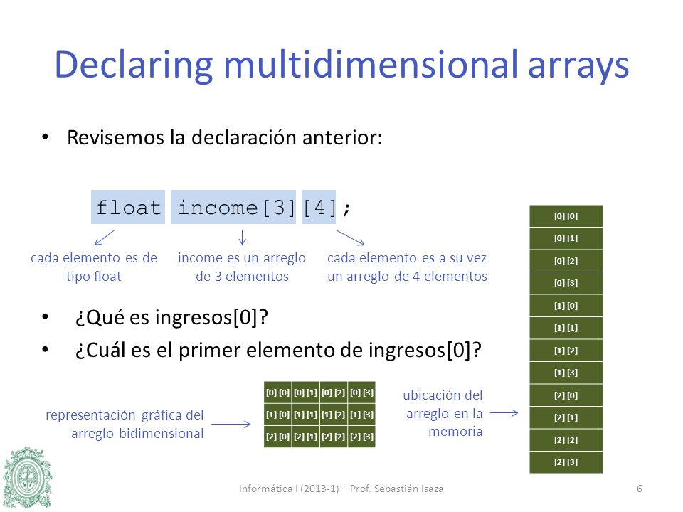 Revisemos la declaración anterior: float income[3][4]; ¿Qué es ingresos[0]? ¿Cuál es el primer elemento de ingresos[0]? Informática I (2013-1) – Prof.