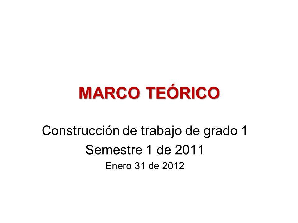 MARCO TEÓRICO Construcción de trabajo de grado 1 Semestre 1 de 2011 Enero 31 de 2012