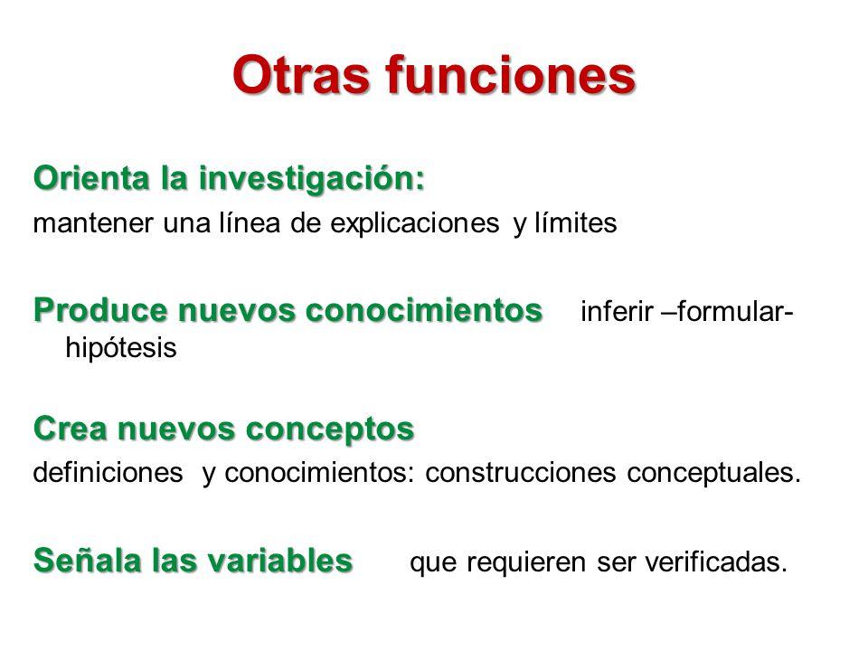 Otras funciones Orienta la investigación: mantener una línea de explicaciones y límites Produce nuevos conocimientos Produce nuevos conocimientos infe
