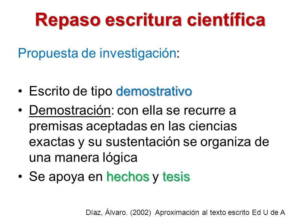 Repaso escritura científica Propuesta de investigación: demostrativoEscrito de tipo demostrativo Demostración: con ella se recurre a premisas aceptada
