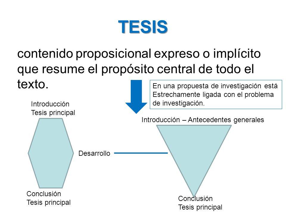 TESIS contenido proposicional expreso o implícito que resume el propósito central de todo el texto.