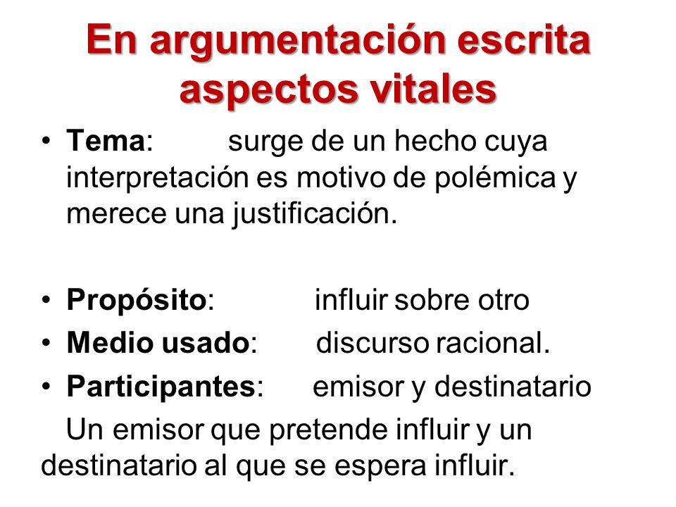 En argumentación escrita aspectos vitales Tema: surge de un hecho cuya interpretación es motivo de polémica y merece una justificación. Propósito: inf
