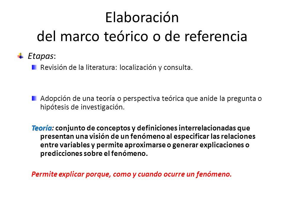 Elaboración del marco teórico o de referencia Etapas: Revisión de la literatura: localización y consulta. Adopción de una teoría o perspectiva teórica