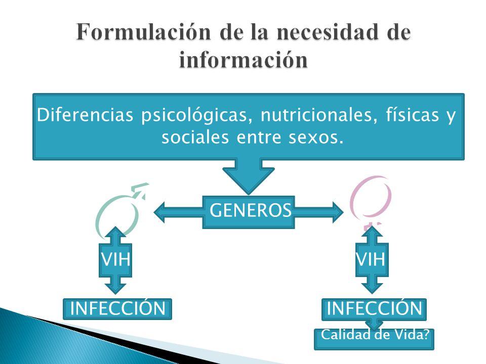 Diferencias psicológicas, nutricionales, físicas y sociales entre sexos.