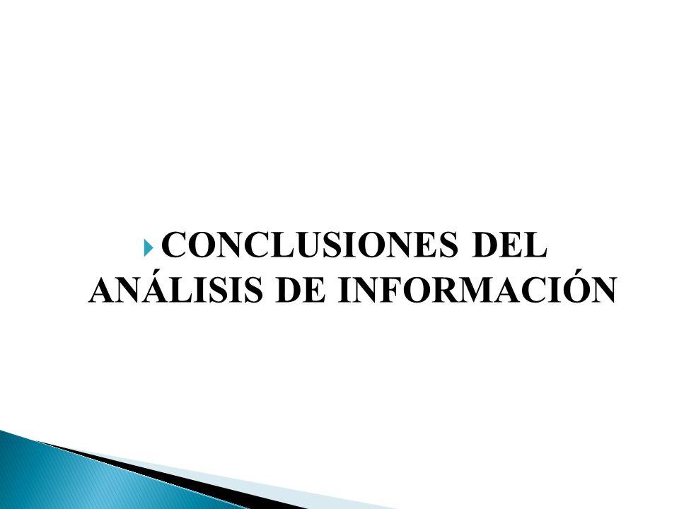 CONCLUSIONES DEL ANÁLISIS DE INFORMACIÓN