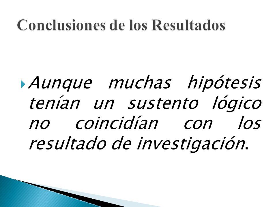 Aunque muchas hipótesis tenían un sustento lógico no coincidían con los resultado de investigación.