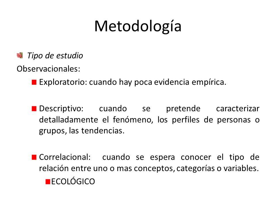 Metodología Tipo de estudio Observacionales: Exploratorio: cuando hay poca evidencia empírica.