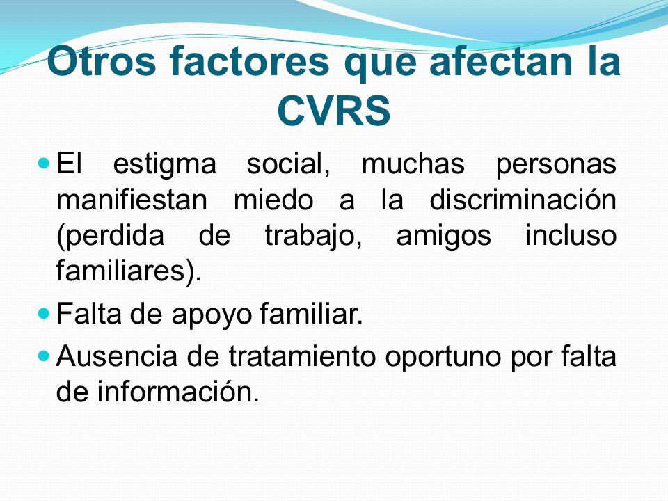 Otros factores que afectan la CVRS El estigma social, muchas personas manifiestan miedo a la discriminación (perdida de trabajo, amigos incluso famili