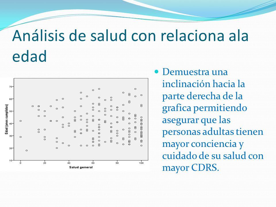 Análisis de salud con relaciona ala edad Demuestra una inclinación hacia la parte derecha de la grafica permitiendo asegurar que las personas adultas