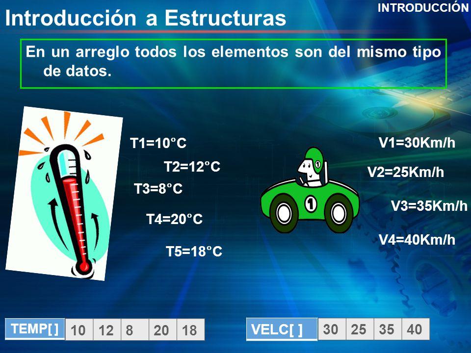 Introducción a Estructuras En un arreglo todos los elementos son del mismo tipo de datos. INTRODUCCIÓN T1=10°C T2=12°C T3=8°C T4=20°C T5=18°C V1=30Km/