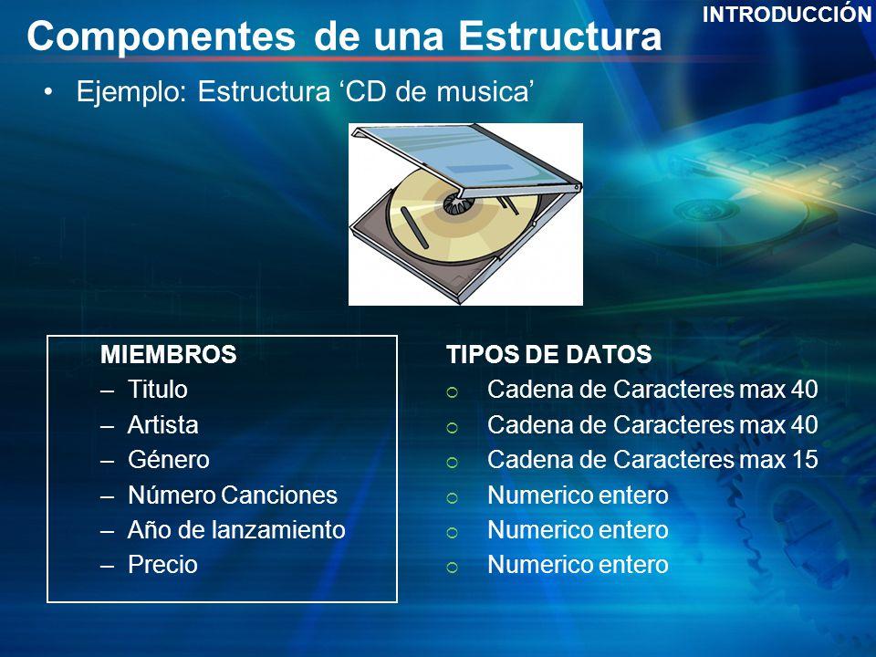 Componentes de una Estructura Ejemplo: Estructura CD de musica INTRODUCCIÓN TIPOS DE DATOS Cadena de Caracteres max 40 Cadena de Caracteres max 15 Num