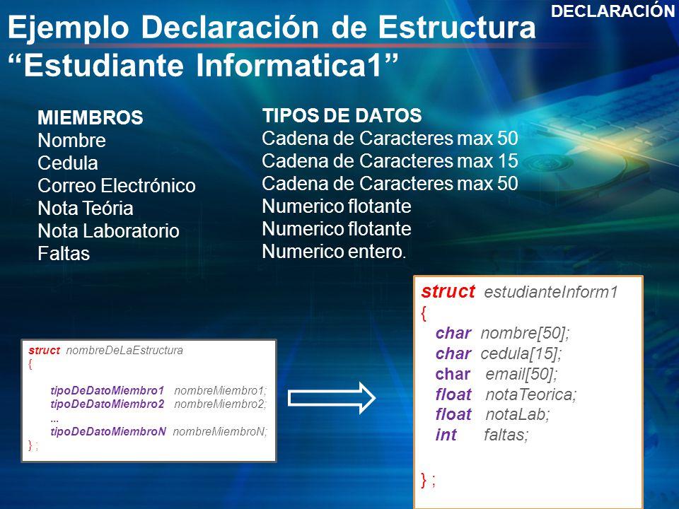 Ejemplo Declaración de Estructura Estudiante Informatica1 DECLARACIÓN struct nombreDeLaEstructura { tipoDeDatoMiembro1 nombreMiembro1; tipoDeDatoMiemb