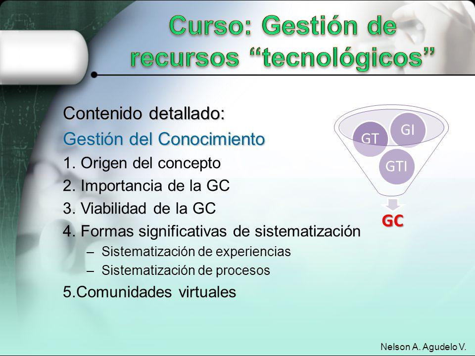 Contenido detallado: Gestión del Conocimiento 1. Origen del concepto 2. Importancia de la GC 3. Viabilidad de la GC 4. Formas significativas de sistem